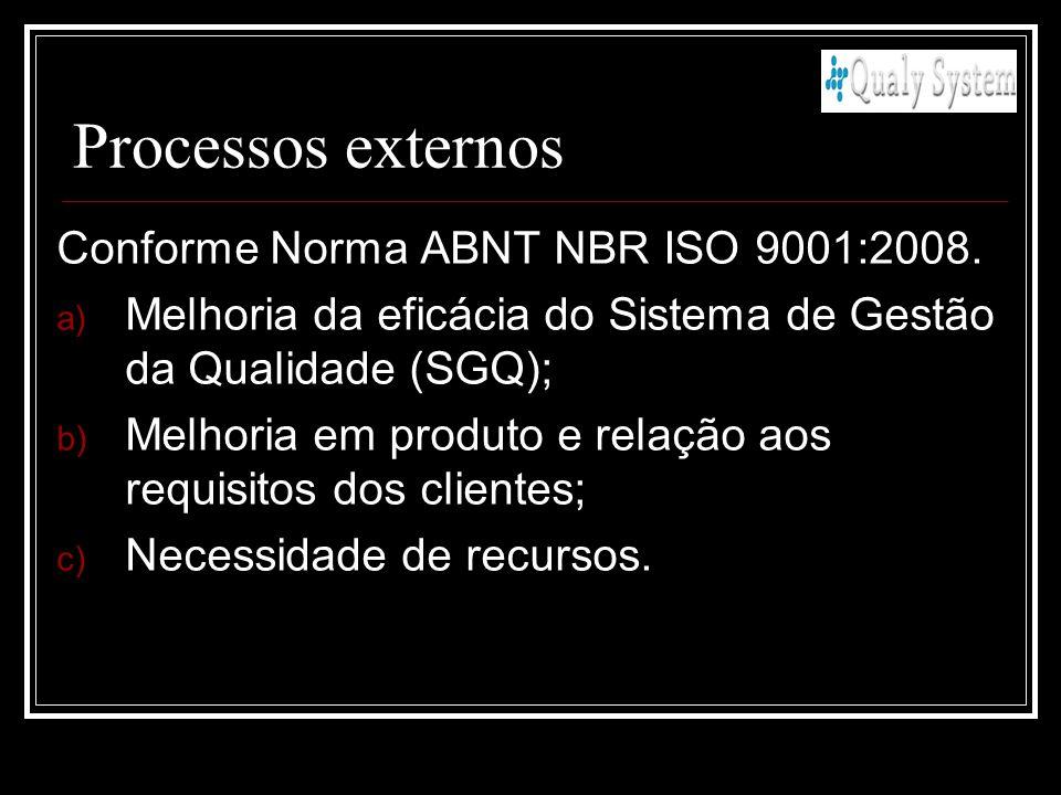 Conforme Norma ABNT NBR ISO 9001:2008. a) Melhoria da eficácia do Sistema de Gestão da Qualidade (SGQ); b) Melhoria em produto e relação aos requisito