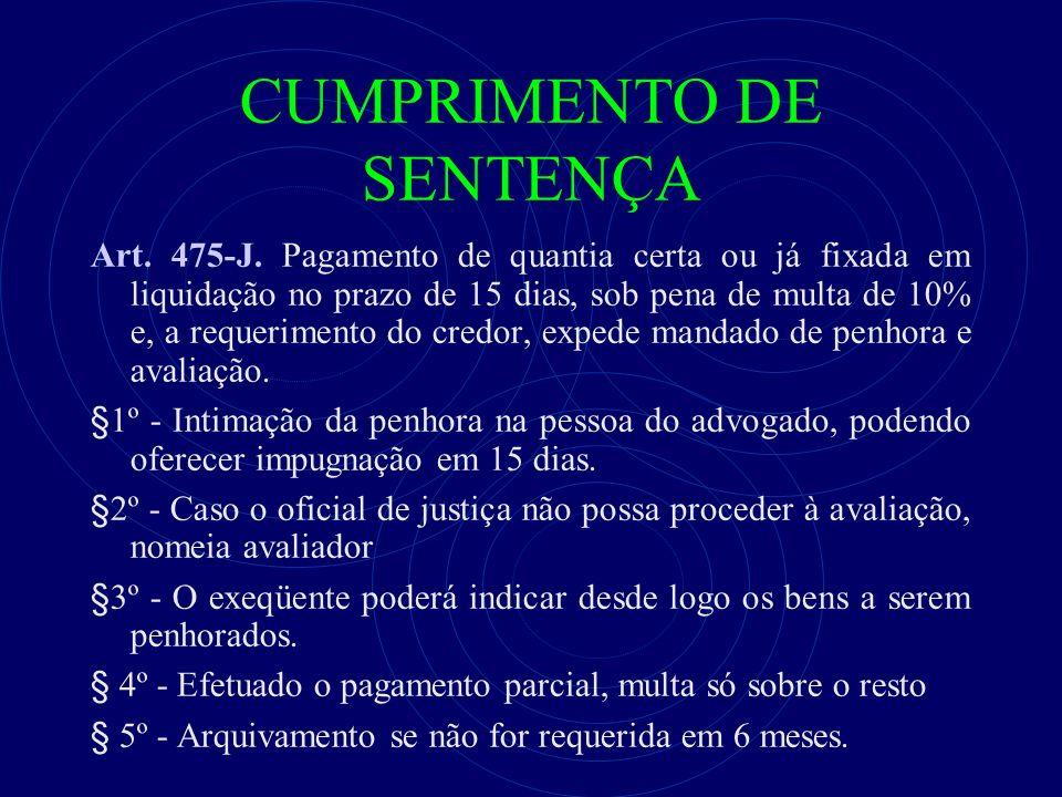 CUMPRIMENTO DE SENTENÇA Art. 475-J. Pagamento de quantia certa ou já fixada em liquidação no prazo de 15 dias, sob pena de multa de 10% e, a requerime