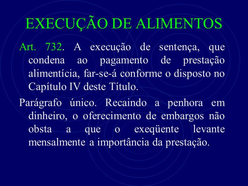 EXECUÇÃO DE ALIMENTOS Art. 732. A execução de sentença, que condena ao pagamento de prestação alimentícia, far-se-á conforme o disposto no Capítulo IV