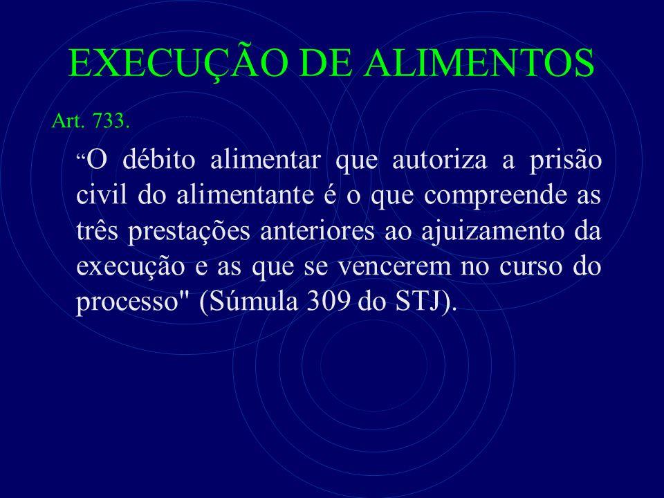 EXECUÇÃO DE ALIMENTOS Art. 733. O débito alimentar que autoriza a prisão civil do alimentante é o que compreende as três prestações anteriores ao ajui