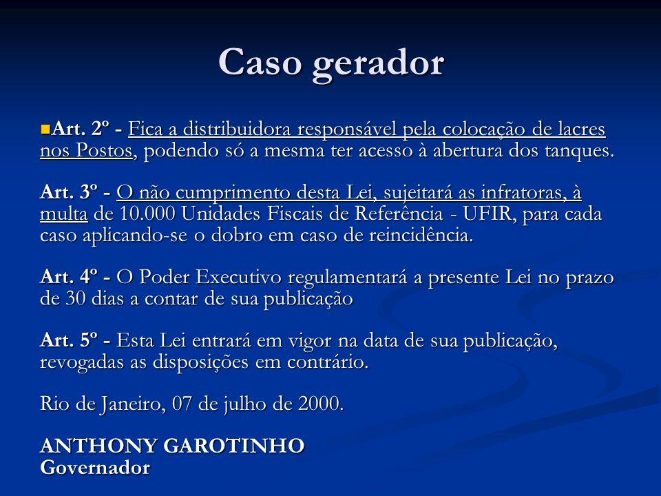 Caso gerador Decreto Estadual 29.043/2001, modificando o Decreto 27.254/2000, regulamentador do tema, incluiu o art.