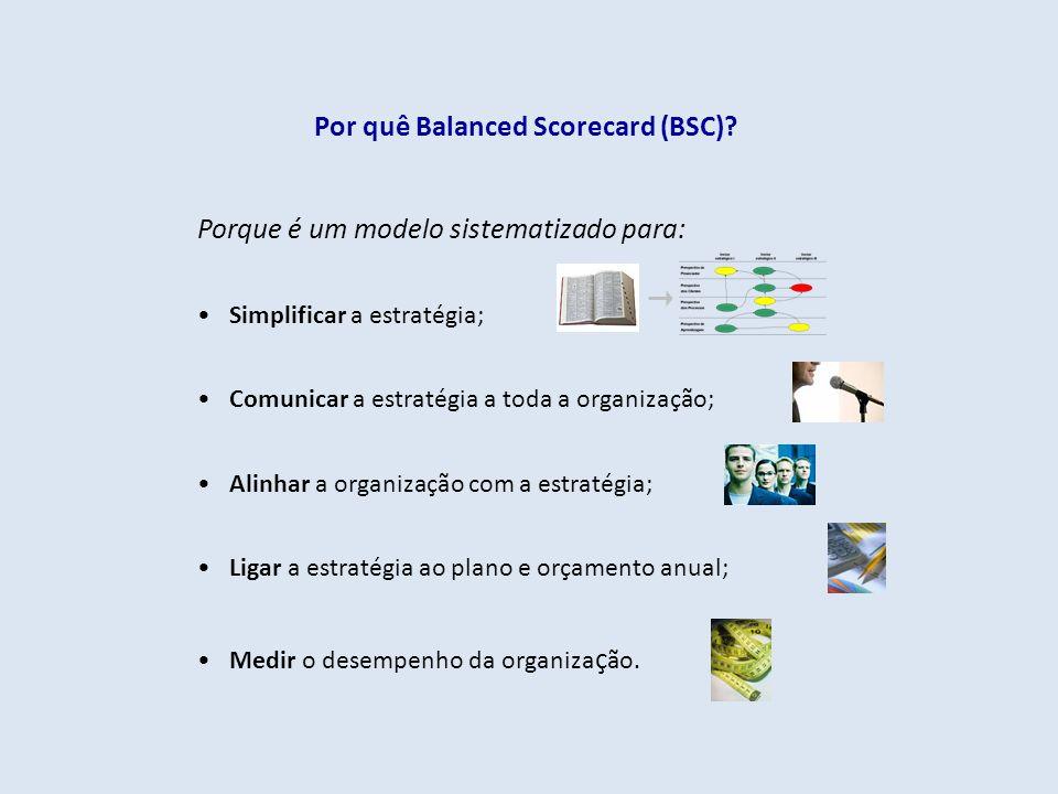 Por quê Balanced Scorecard (BSC)? Porque é um modelo sistematizado para: Simplificar a estratégia; Comunicar a estratégia a toda a organização; Alinha