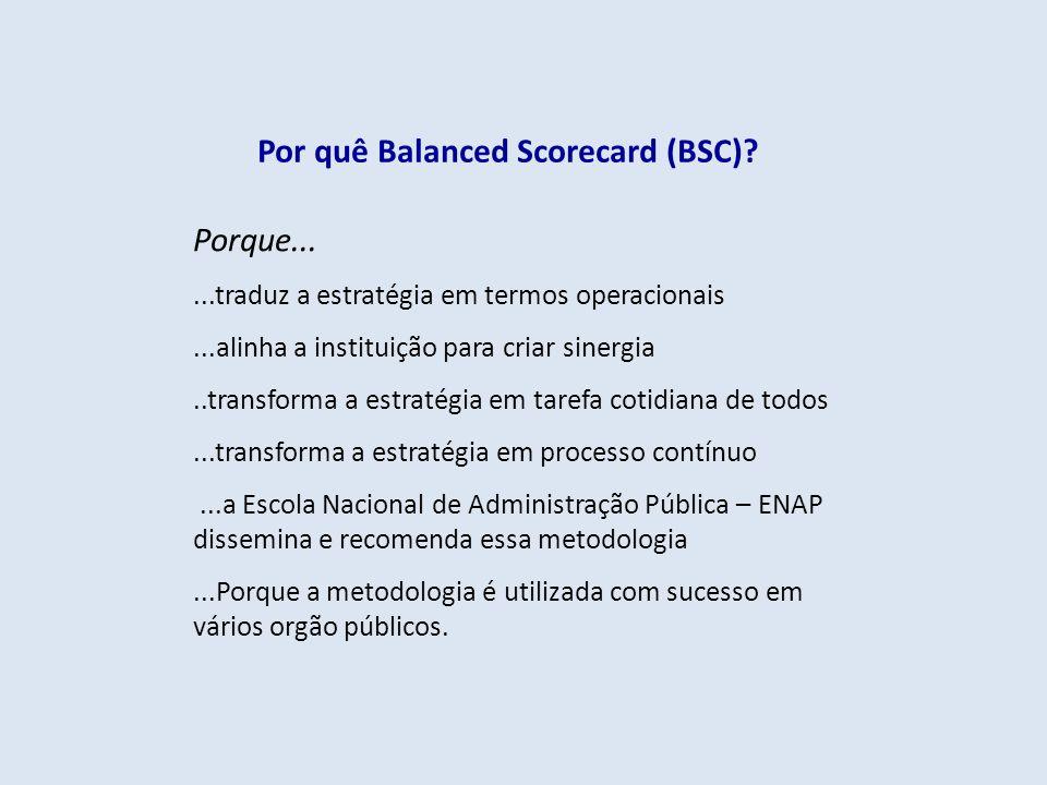 Por quê Balanced Scorecard (BSC)? Porque......traduz a estratégia em termos operacionais...alinha a instituição para criar sinergia..transforma a estr