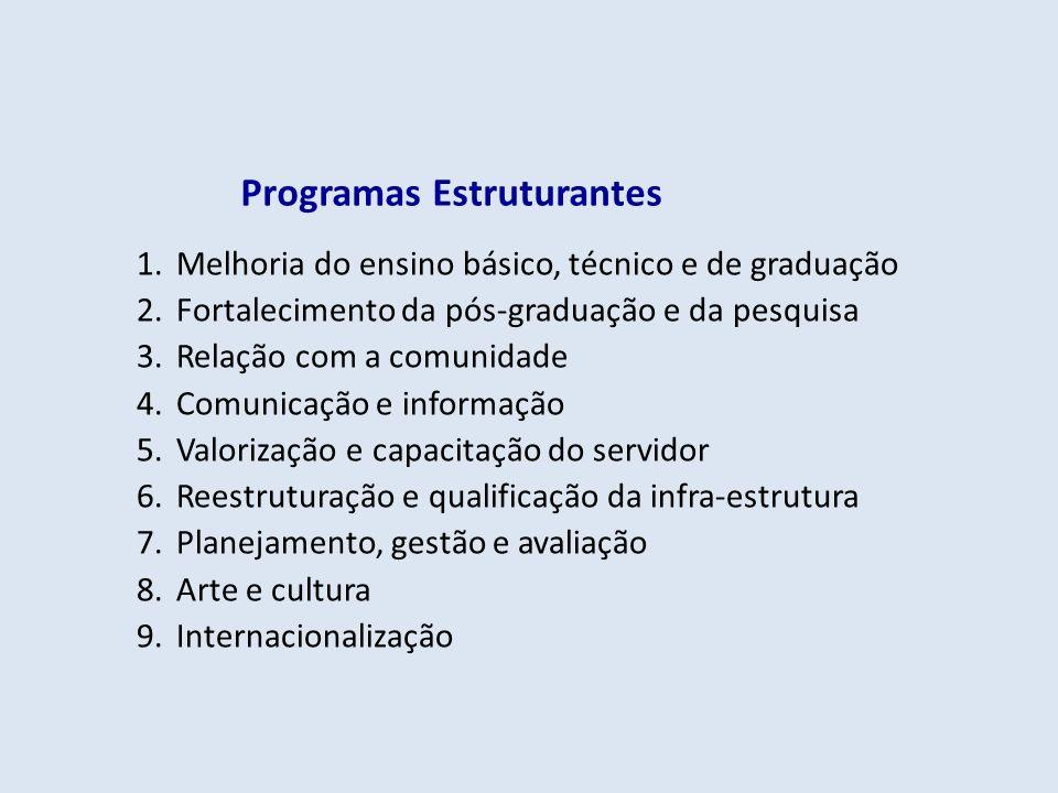 Programas Estruturantes 1.Melhoria do ensino básico, técnico e de graduação 2.Fortalecimento da pós-graduação e da pesquisa 3.Relação com a comunidade