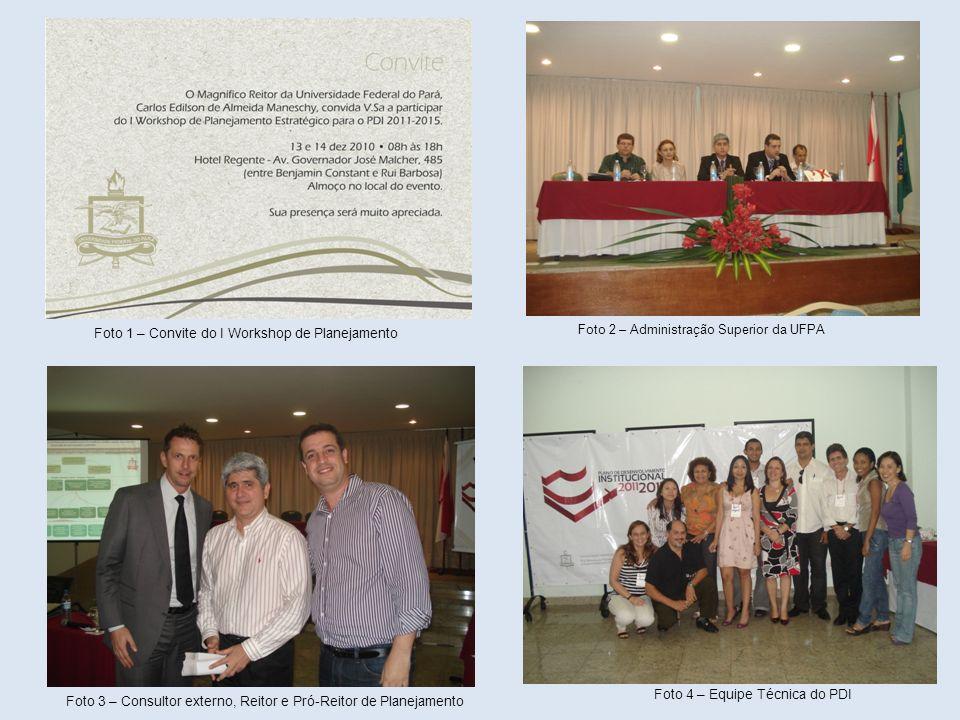 Foto 1 – Convite do I Workshop de Planejamento Foto 2 – Administração Superior da UFPA Foto 3 – Consultor externo, Reitor e Pró-Reitor de Planejamento