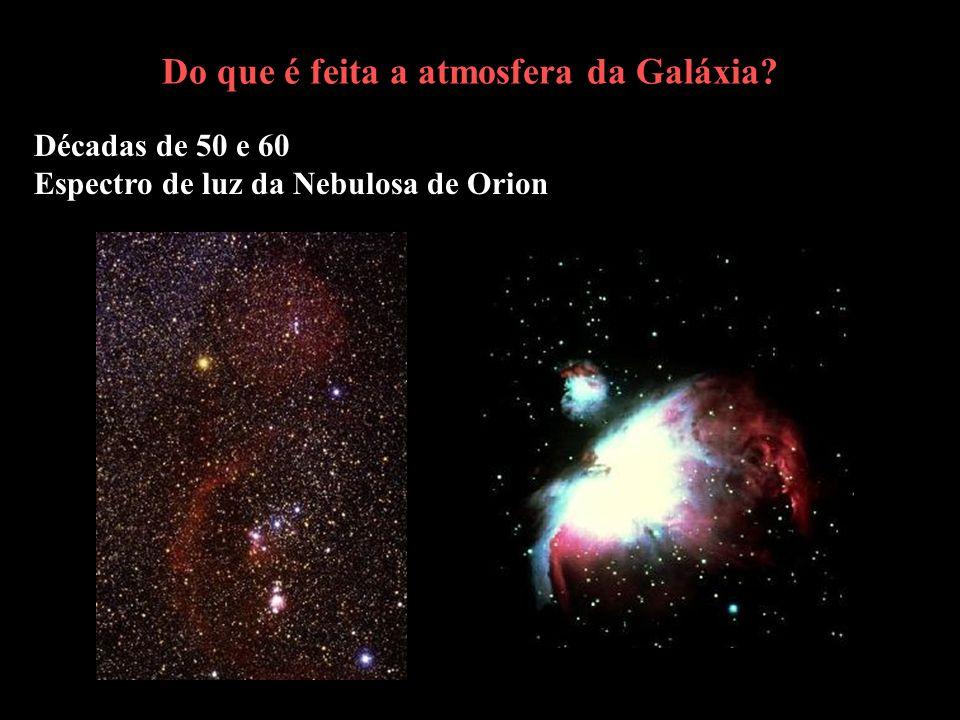 Do que é feita a atmosfera da Galáxia Décadas de 50 e 60 Espectro de luz da Nebulosa de Orion