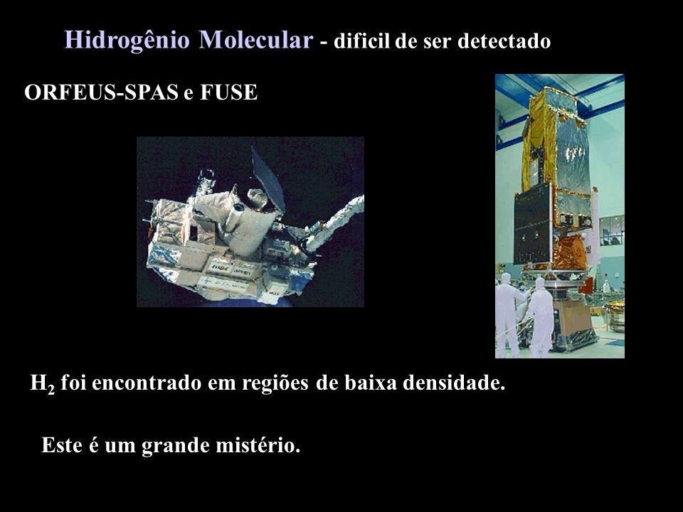 Hidrogênio Molecular - dificil de ser detectado ORFEUS-SPAS e FUSE H 2 foi encontrado em regiões de baixa densidade.