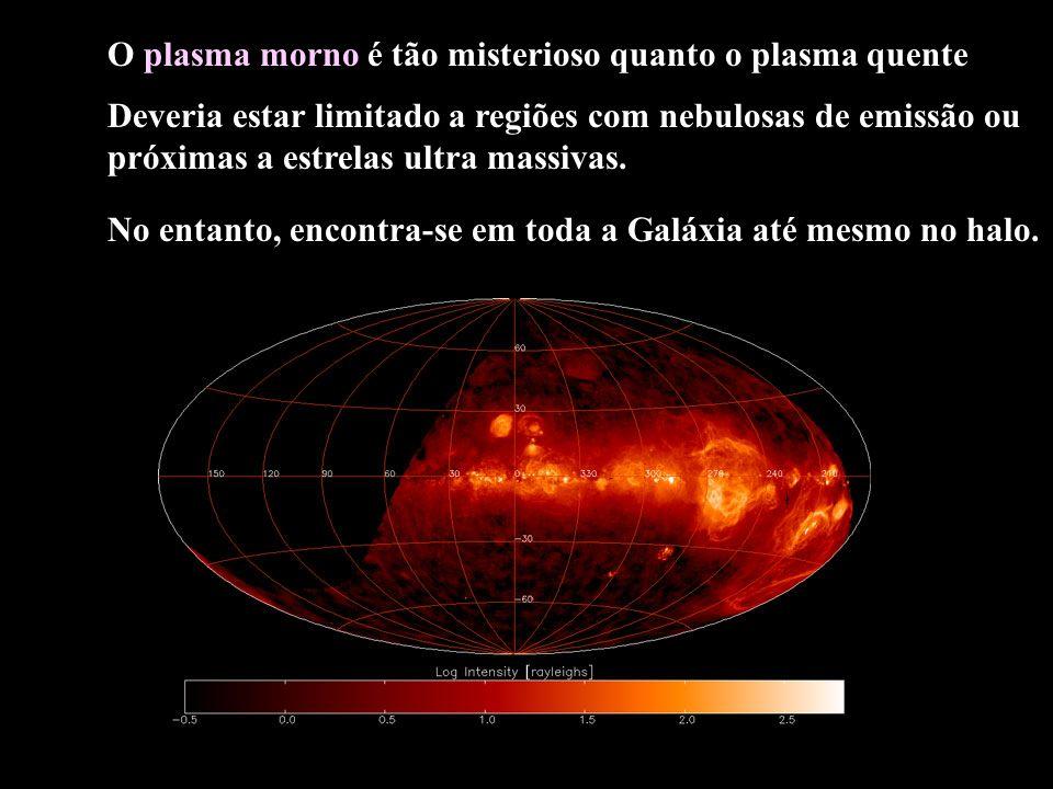 O plasma morno é tão misterioso quanto o plasma quente No entanto, encontra-se em toda a Galáxia até mesmo no halo.