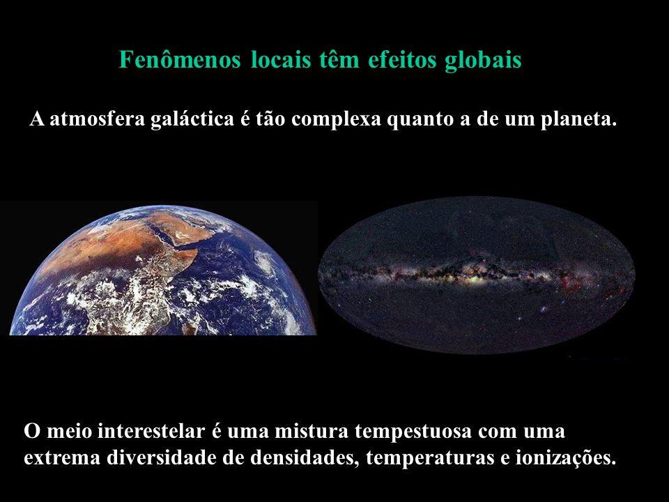 Fenômenos locais têm efeitos globais O meio interestelar é uma mistura tempestuosa com uma extrema diversidade de densidades, temperaturas e ionizações.