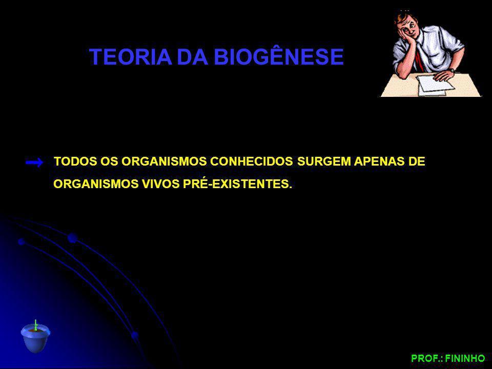 TEORIA DA BIOGÊNESE TODOS OS ORGANISMOS CONHECIDOS SURGEM APENAS DE ORGANISMOS VIVOS PRÉ-EXISTENTES. PROF.: FININHO