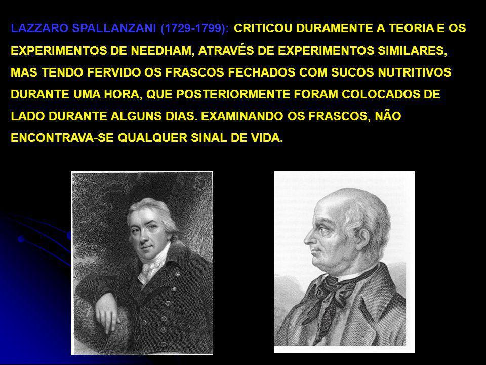 LAZZARO SPALLANZANI (1729-1799): CRITICOU DURAMENTE A TEORIA E OS EXPERIMENTOS DE NEEDHAM, ATRAVÉS DE EXPERIMENTOS SIMILARES, MAS TENDO FERVIDO OS FRA