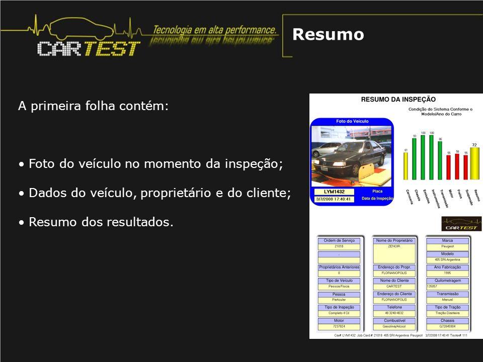 A primeira folha contém: Foto do veículo no momento da inspeção; Dados do veículo, proprietário e do cliente; Resumo dos resultados. Resumo