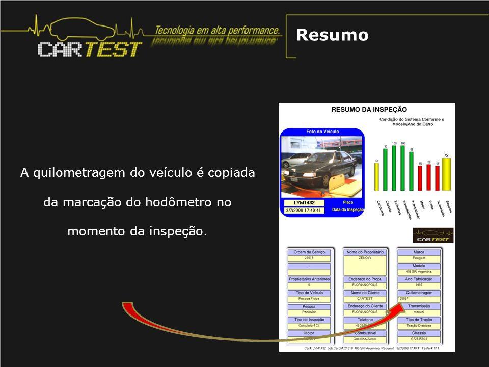 A quilometragem do veículo é copiada da marcação do hodômetro no momento da inspeção. Resumo