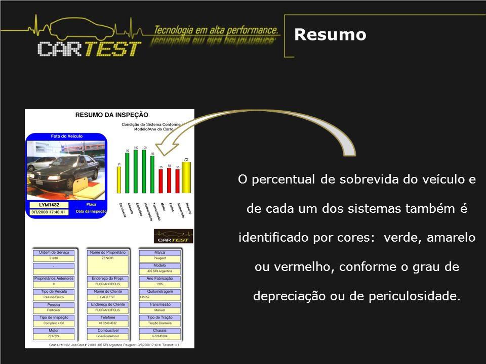 O percentual de sobrevida do veículo e de cada um dos sistemas também é identificado por cores: verde, amarelo ou vermelho, conforme o grau de depreci