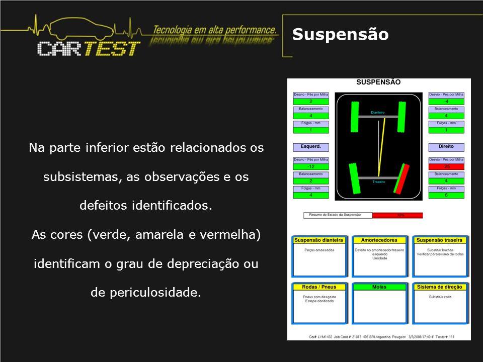 Na parte inferior estão relacionados os subsistemas, as observações e os defeitos identificados. As cores (verde, amarela e vermelha) identificam o gr