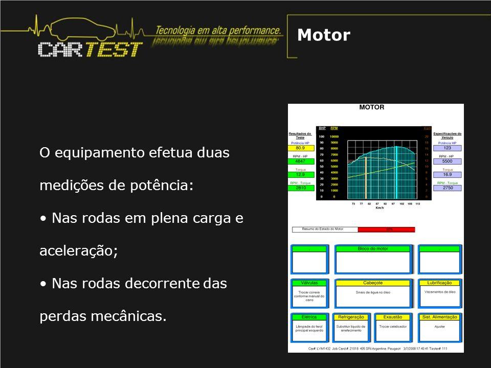 O equipamento efetua duas medições de potência: Nas rodas em plena carga e aceleração; Nas rodas decorrente das perdas mecânicas. Motor