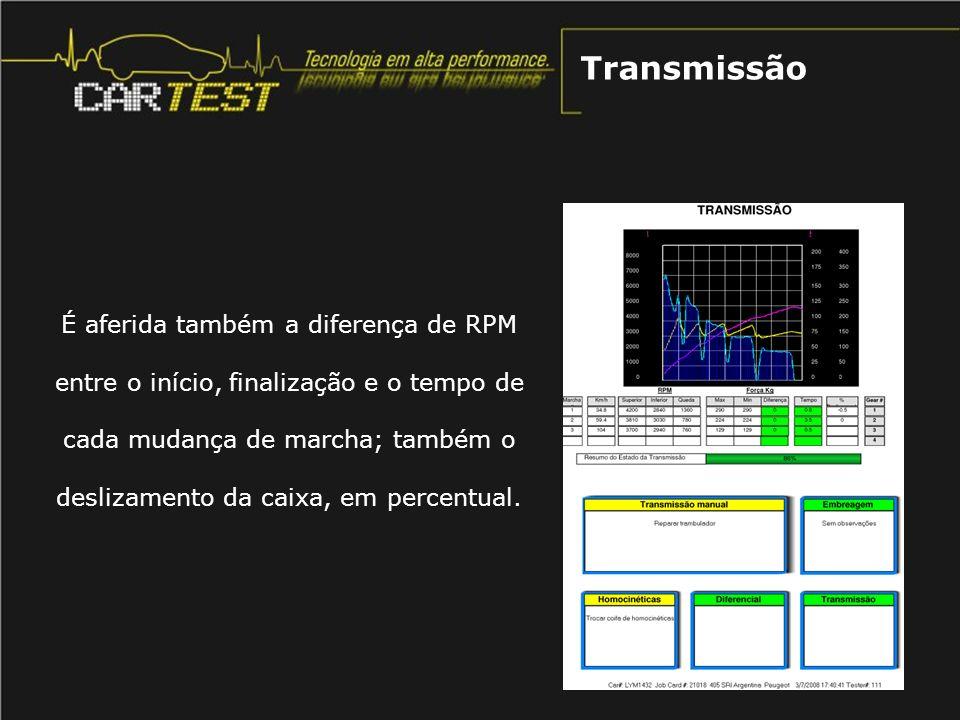 É aferida também a diferença de RPM entre o início, finalização e o tempo de cada mudança de marcha; também o deslizamento da caixa, em percentual. Tr