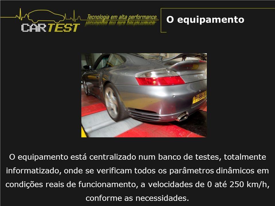 Os resultados da avaliação do veículo efetuada pela Cartest estão divididos em oito sistemas: -Suspensão; - Freios; - Motor; - Transmissão; - Instrumentos; - Emissões; - Chassis; - Carroceria.