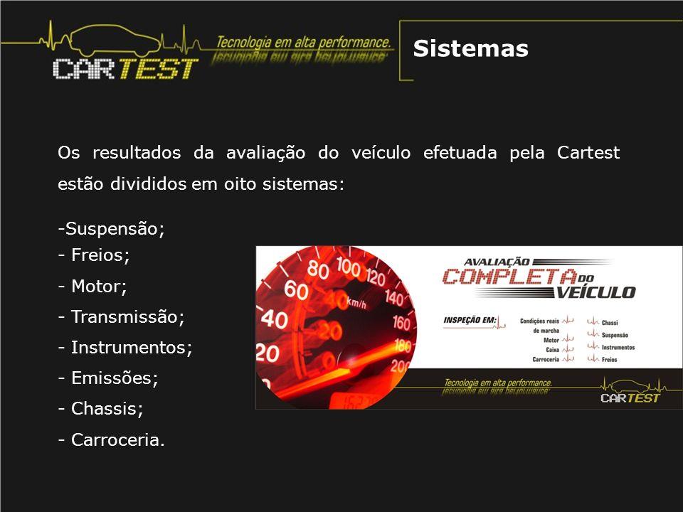 Os resultados da avaliação do veículo efetuada pela Cartest estão divididos em oito sistemas: -Suspensão; - Freios; - Motor; - Transmissão; - Instrume