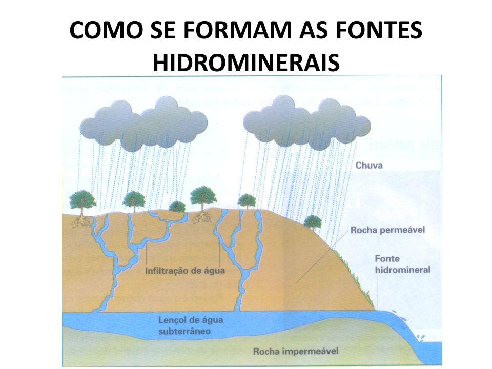 ÁGUAS TERMAIS As águas termais são as águas minerais cuja temperatura é superior à das águas do ambiente.