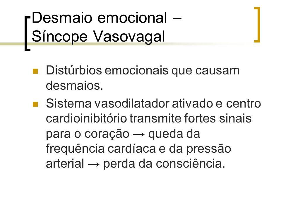 Desmaio emocional – Síncope Vasovagal Distúrbios emocionais que causam desmaios. Sistema vasodilatador ativado e centro cardioinibitório transmite for