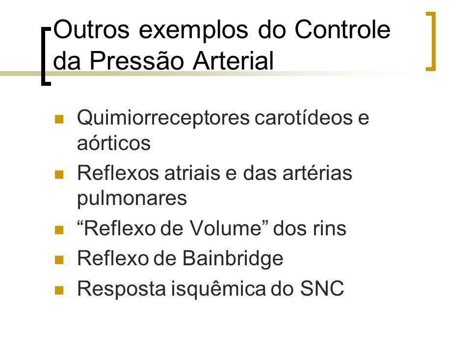 Outros exemplos do Controle da Pressão Arterial Quimiorreceptores carotídeos e aórticos Reflexos atriais e das artérias pulmonares Reflexo de Volume d