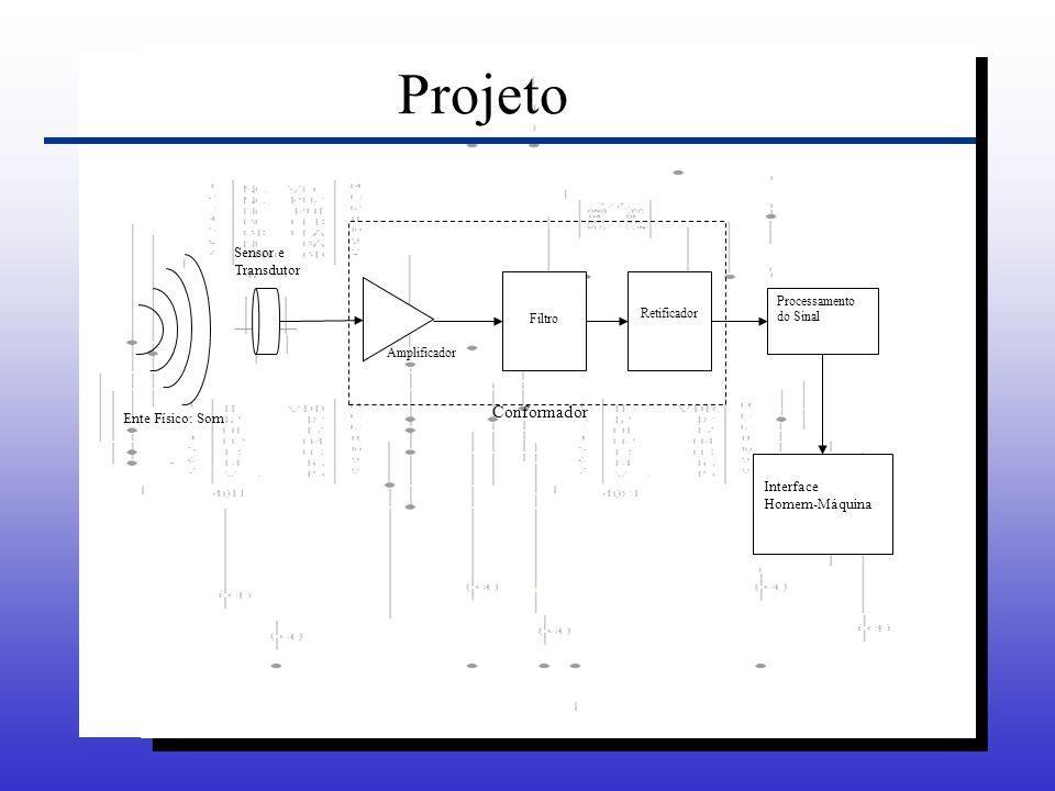 Projeto Sensor e Transdutor Amplificador Filtro Retificador Processamento do Sinal Ente Físico: Som Conformador Interface Homem-Máquina