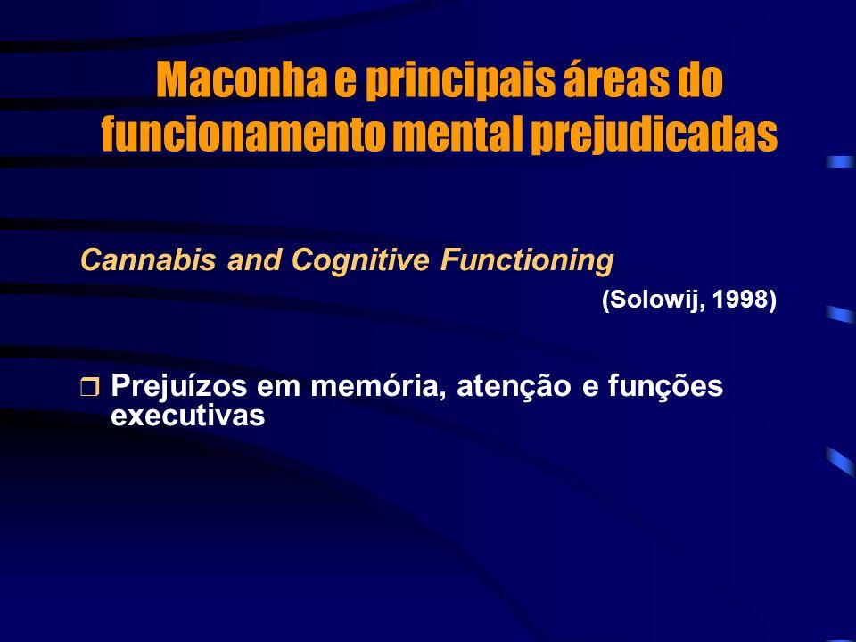 Cannabis and Cognitive Functioning (Solowij, 1998) Prejuízos em memória, atenção e funções executivas Maconha e principais áreas do funcionamento ment