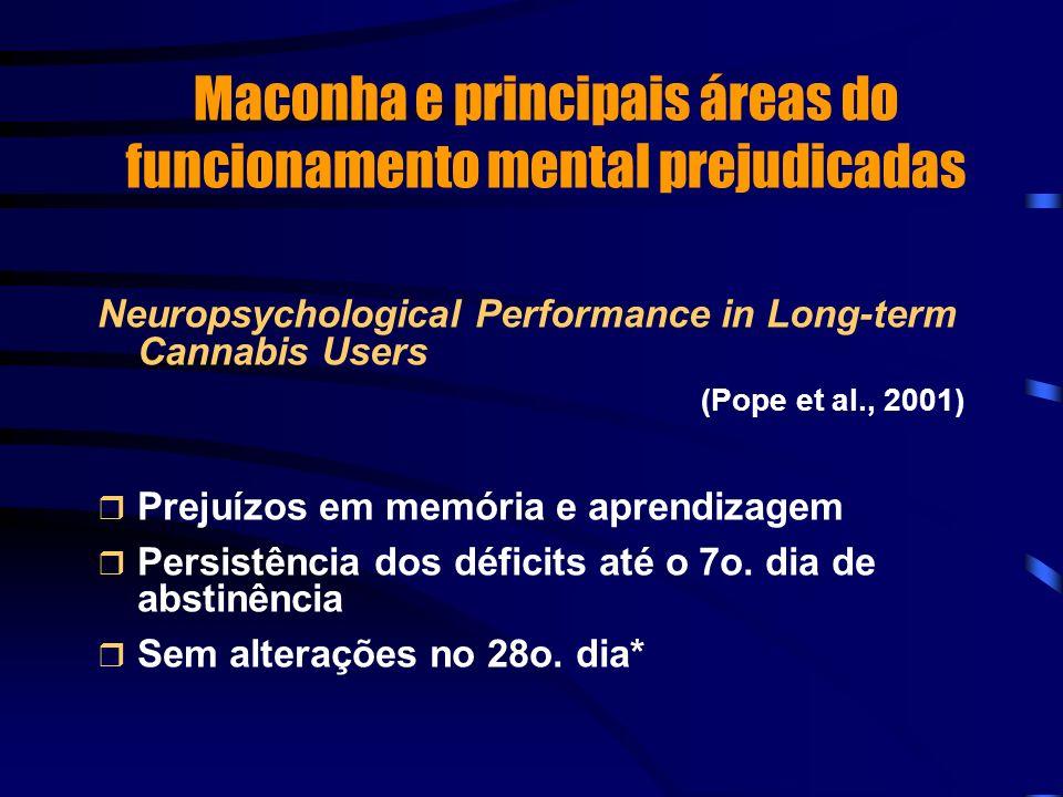 Neuropsychological Performance in Long-term Cannabis Users (Pope et al., 2001) Prejuízos em memória e aprendizagem Persistência dos déficits até o 7o.