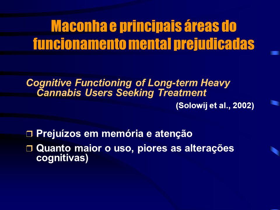 Cognitive Functioning of Long-term Heavy Cannabis Users Seeking Treatment (Solowij et al., 2002) Prejuízos em memória e atenção Quanto maior o uso, pi