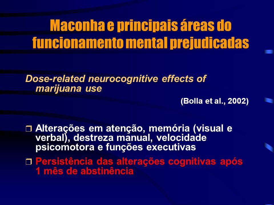 Dose-related neurocognitive effects of marijuana use (Bolla et al., 2002) Alterações em atenção, memória (visual e verbal), destreza manual, velocidad