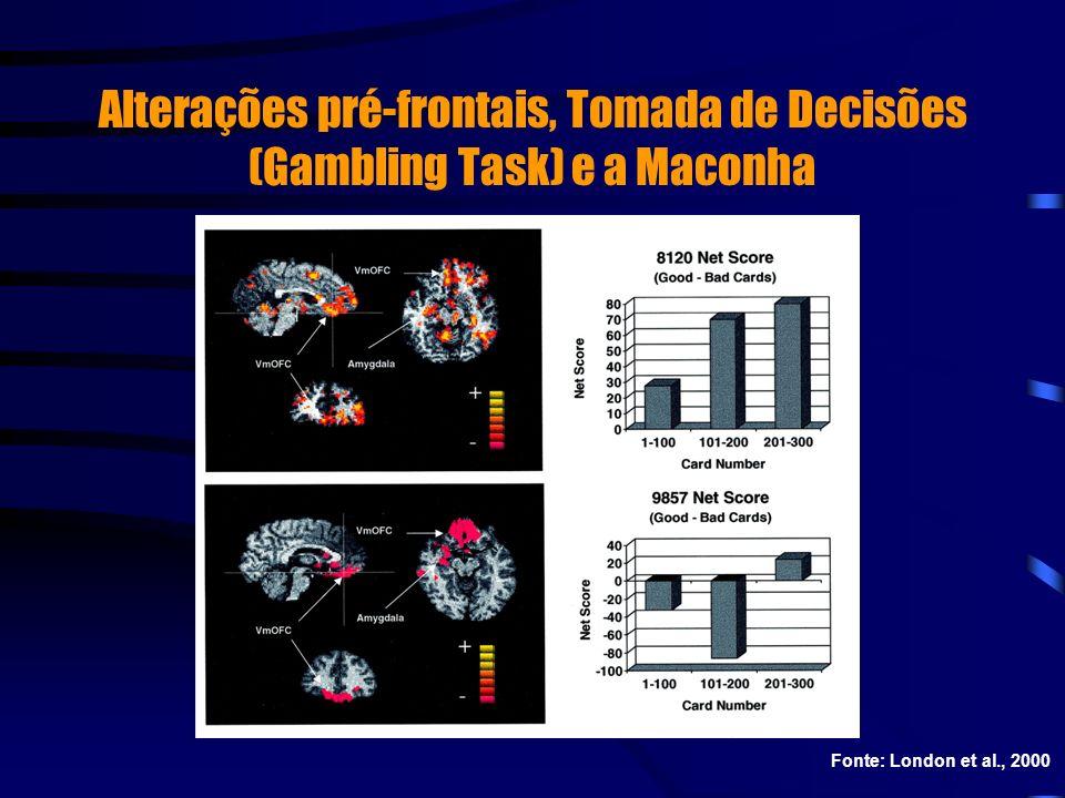 Alterações pré-frontais, Tomada de Decisões (Gambling Task) e a Maconha Fonte: London et al., 2000