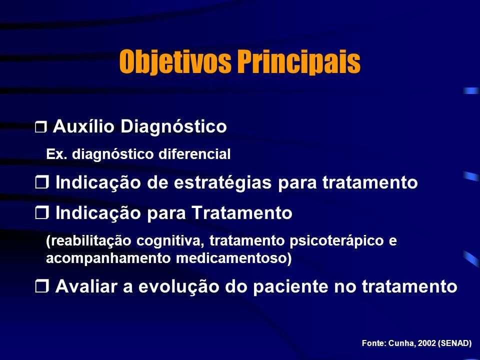 Objetivos Principais Auxílio Diagnóstico Ex. diagnóstico diferencial Indicação de estratégias para tratamento Indicação para Tratamento (reabilitação