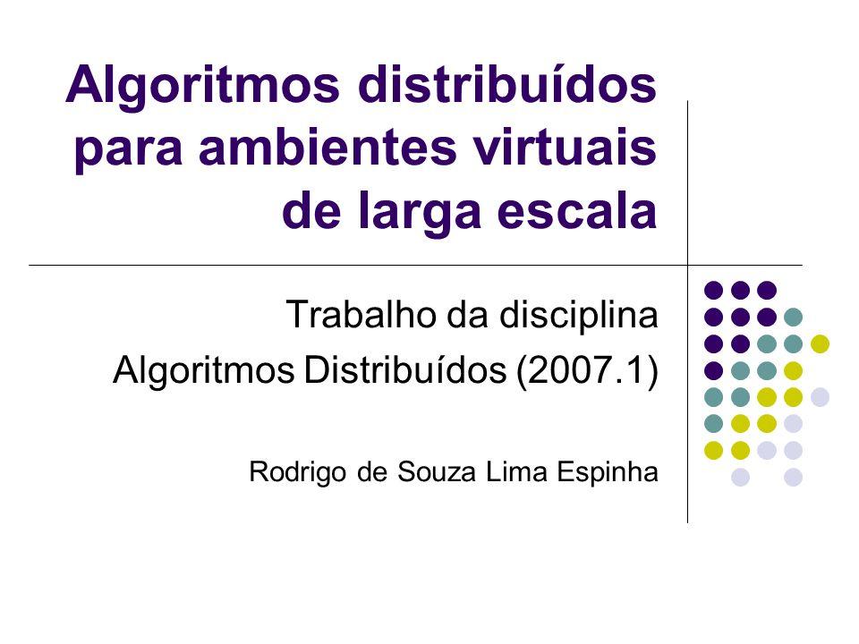 Conteúdo Introdução Algoritmos para ambientes virtuais de larga escala SOLIPSIS VON Análise e comparação Conclusão Referências