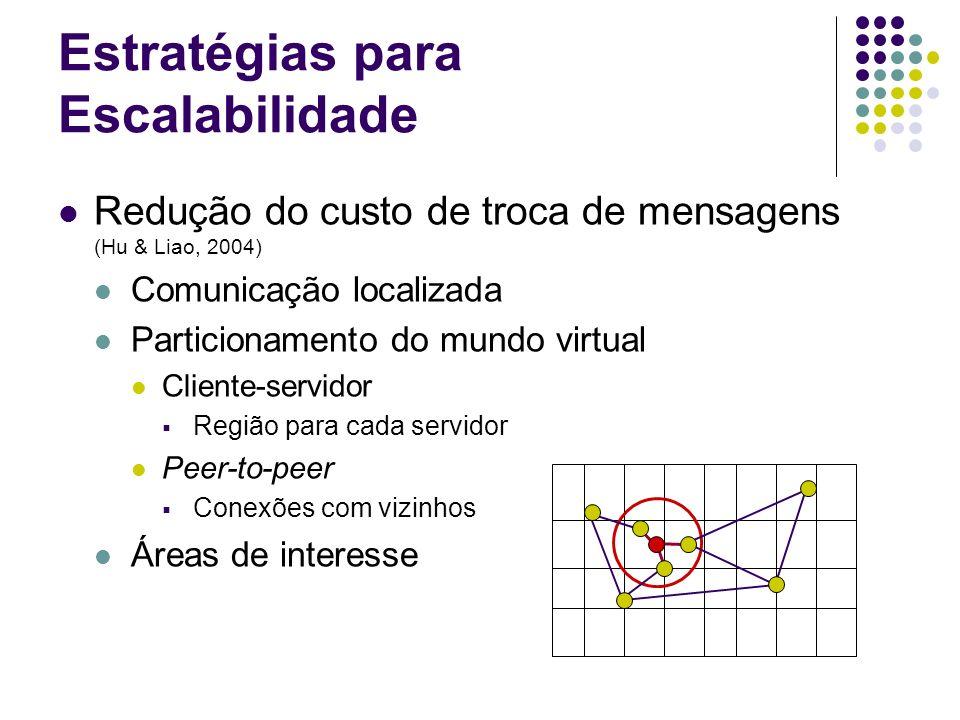 Estratégias para Escalabilidade Redução do custo de troca de mensagens (Hu & Liao, 2004) Comunicação localizada Particionamento do mundo virtual Clien