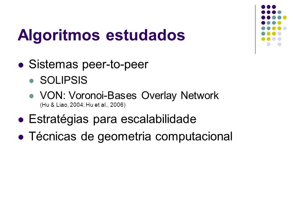 Algoritmos estudados Sistemas peer-to-peer SOLIPSIS VON: Voronoi-Bases Overlay Network (Hu & Liao, 2004; Hu et al., 2006) Estratégias para escalabilid