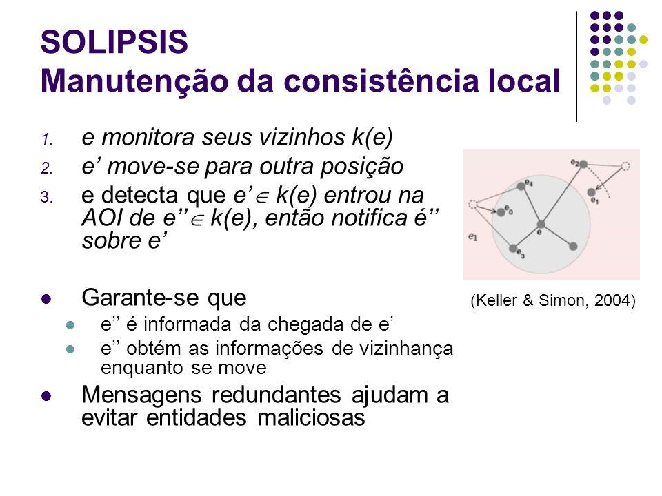 SOLIPSIS Manutenção da consistência local 1. e monitora seus vizinhos k(e) 2. e move-se para outra posição 3. e detecta que e k(e) entrou na AOI de e