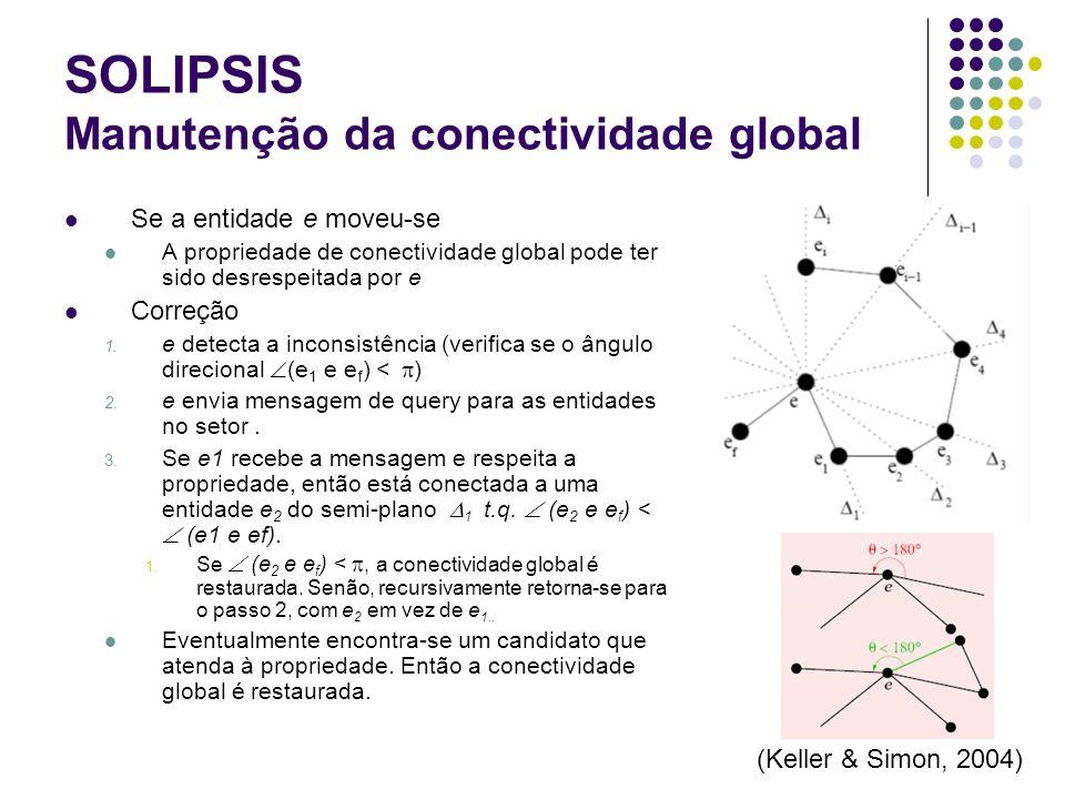SOLIPSIS Manutenção da conectividade global Se a entidade e moveu-se A propriedade de conectividade global pode ter sido desrespeitada por e Correção