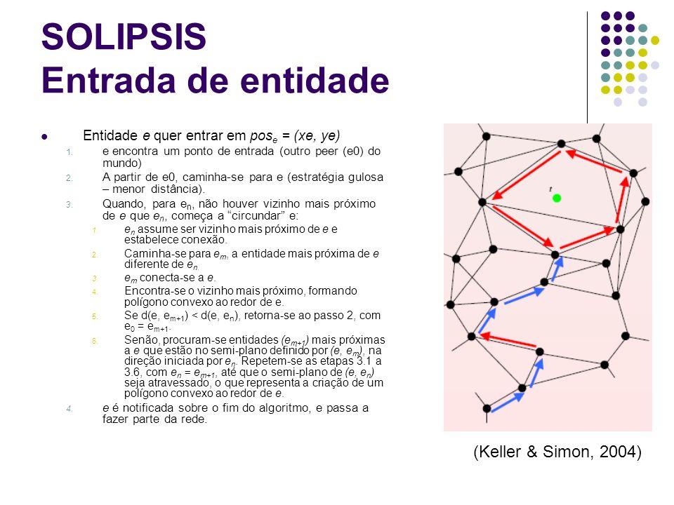 SOLIPSIS Entrada de entidade Entidade e quer entrar em pos e = (xe, ye) 1. e encontra um ponto de entrada (outro peer (e0) do mundo) 2. A partir de e0
