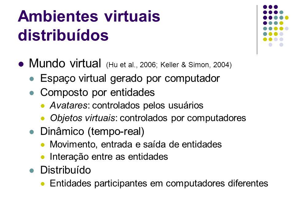 Ambientes virtuais distribuídos Mundo virtual (Hu et al., 2006; Keller & Simon, 2004) Espaço virtual gerado por computador Composto por entidades Avat
