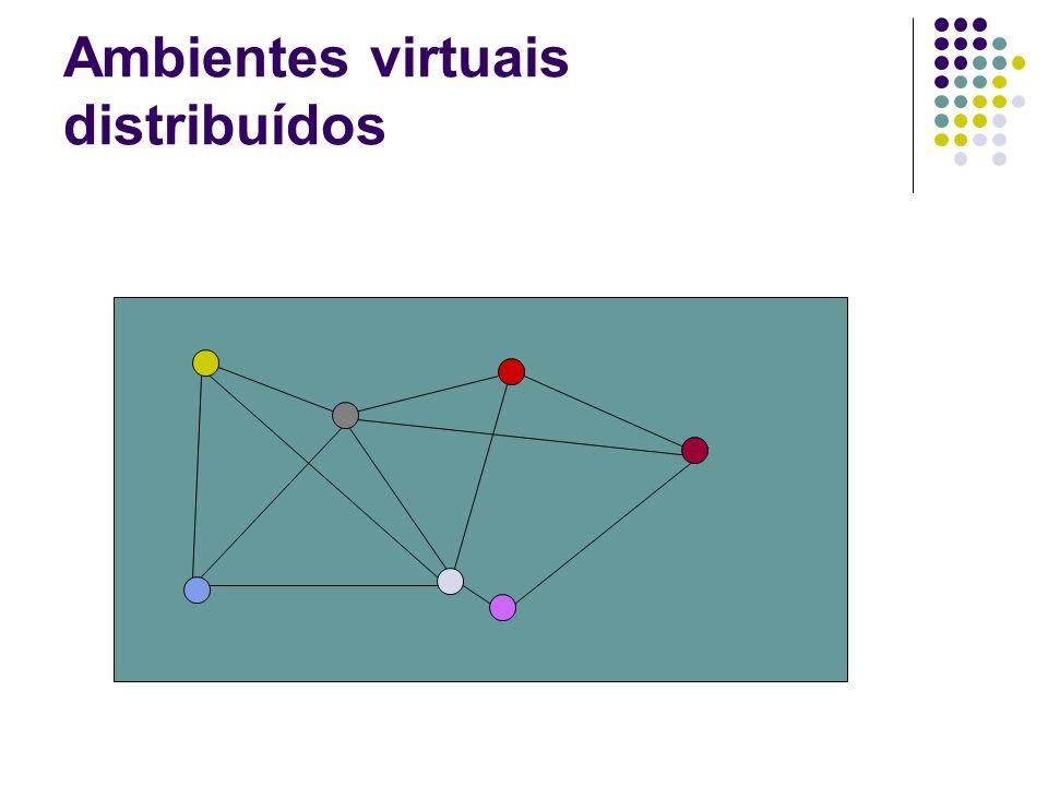 Análise e Comparação Espaço do mundo virtual é 2D Generalização (?) SOLIPSIS Fecho convexo 3D 3-torus VON Diagrama de Voronoi 3D