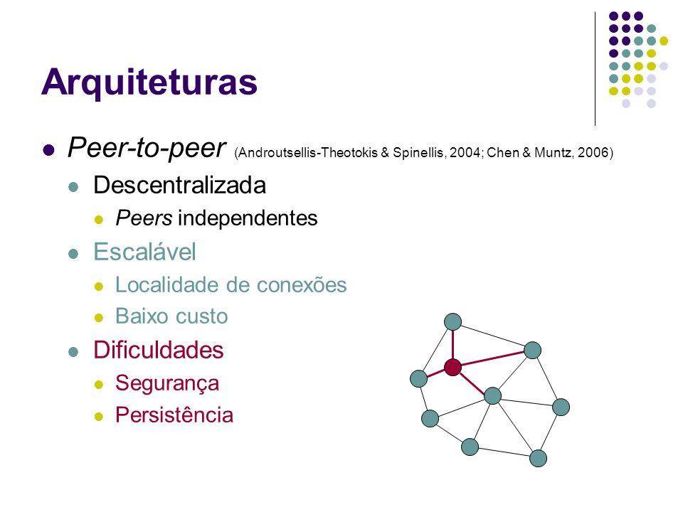 Arquiteturas Peer-to-peer (Androutsellis-Theotokis & Spinellis, 2004; Chen & Muntz, 2006) Descentralizada Peers independentes Escalável Localidade de