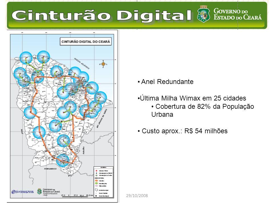 29/10/2008 Anel Redundante Última Milha Wimax em 25 cidades Cobertura de 82% da População Urbana Custo aprox.: R$ 54 milhões