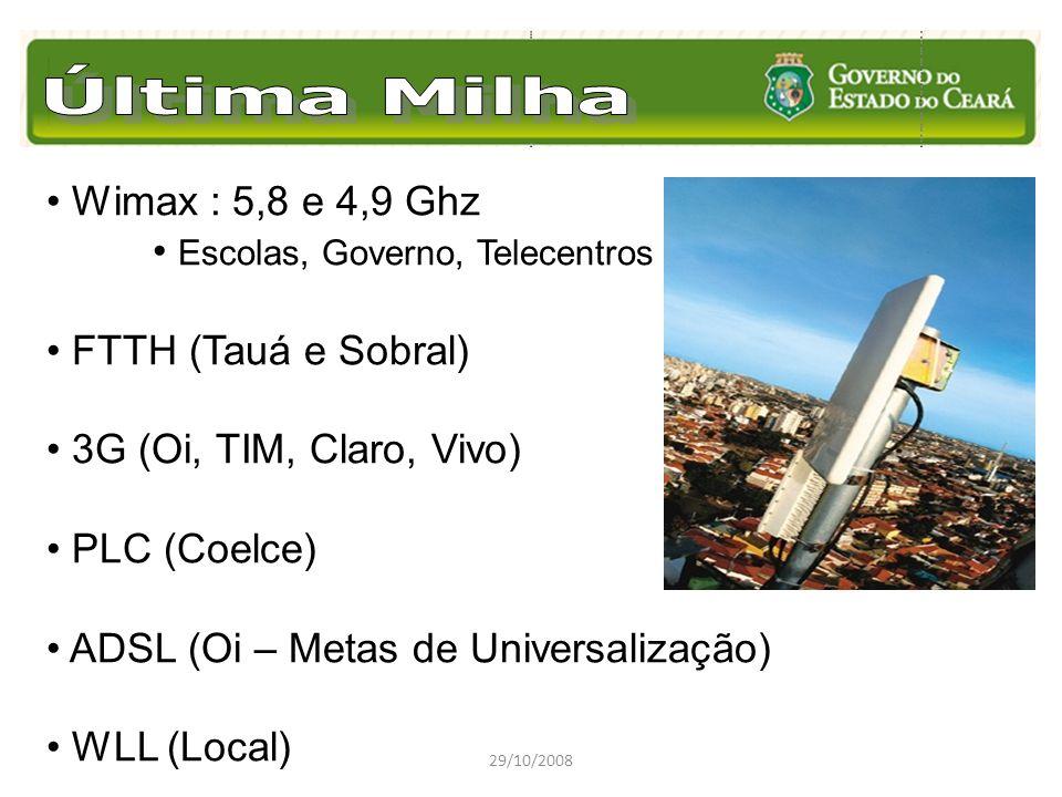 Wimax : 5,8 e 4,9 Ghz Escolas, Governo, Telecentros FTTH (Tauá e Sobral) 3G (Oi, TIM, Claro, Vivo) PLC (Coelce) ADSL (Oi – Metas de Universalização) W