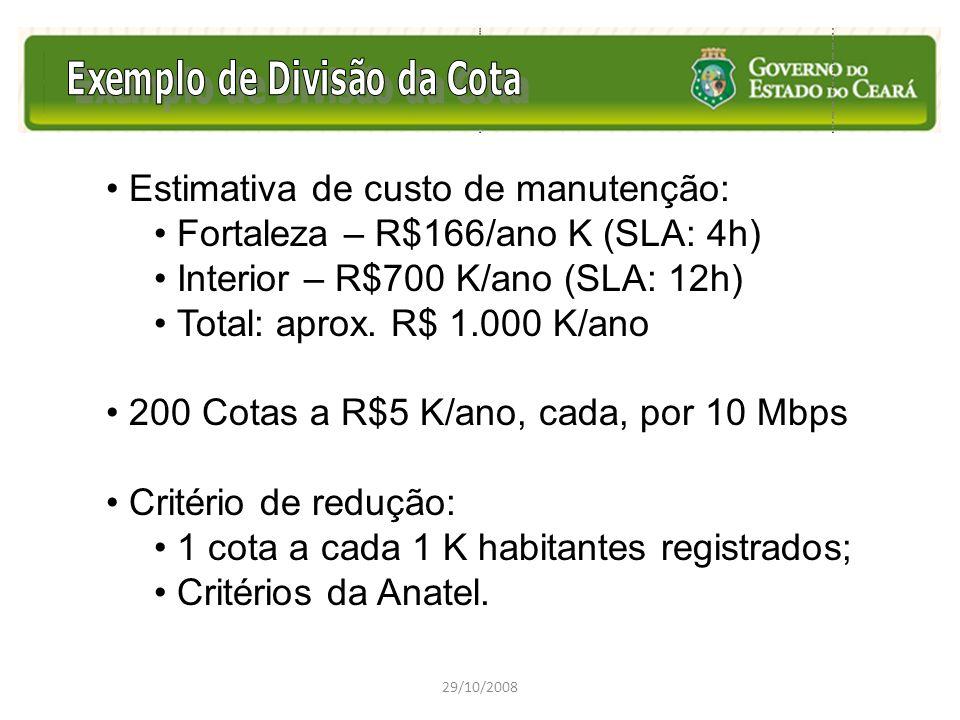 29/10/2008 Estimativa de custo de manutenção: Fortaleza – R$166/ano K (SLA: 4h) Interior – R$700 K/ano (SLA: 12h) Total: aprox. R$ 1.000 K/ano 200 Cot