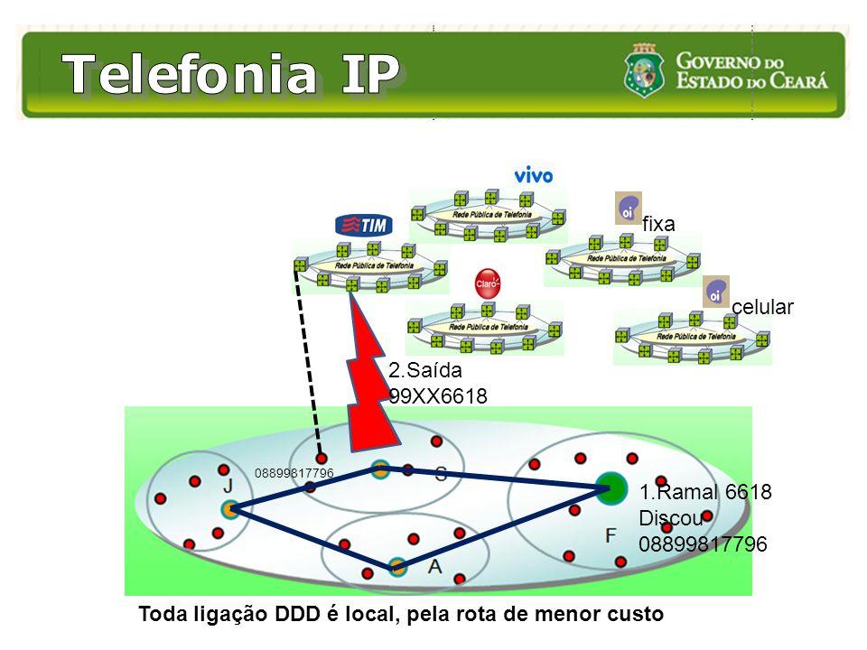 celular fixa 1.Ramal 6618 Discou 08899817796 2.Saída 99XX6618 Toda ligação DDD é local, pela rota de menor custo