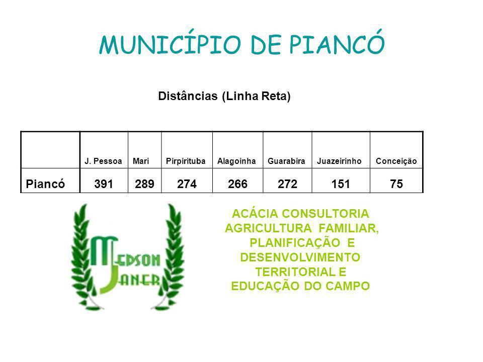 Casas Curral Rio Seco Açude Agricultura Pastagens 7 (9,5 Km. de Piancó) N Piancó