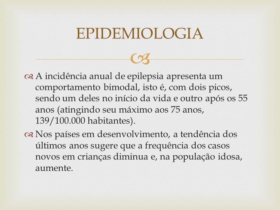 EPIDEMIOLOGIA A incidência anual de epilepsia apresenta um comportamento bimodal, isto é, com dois picos, sendo um deles no início da vida e outro após os 55 anos (atingindo seu máximo aos 75 anos, 139/100.000 habitantes).
