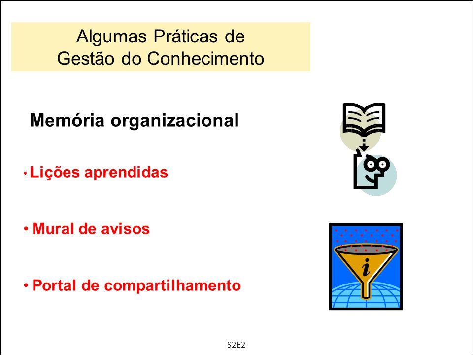 Algumas Práticas de Gestão do Conhecimento Memória organizacional Lições aprendidas Mural de avisos Portal de compartilhamento S2E2