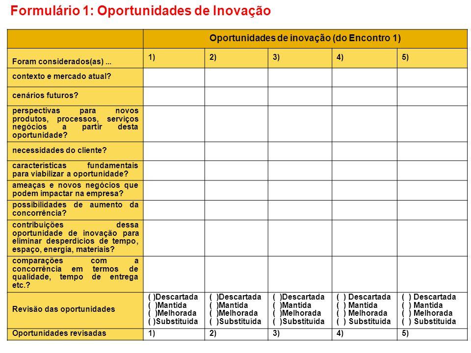 Oportunidades de inovação (do Encontro 1) Foram considerados(as)... 1)2)3)4)5) contexto e mercado atual? cenários futuros? perspectivas para novos pro